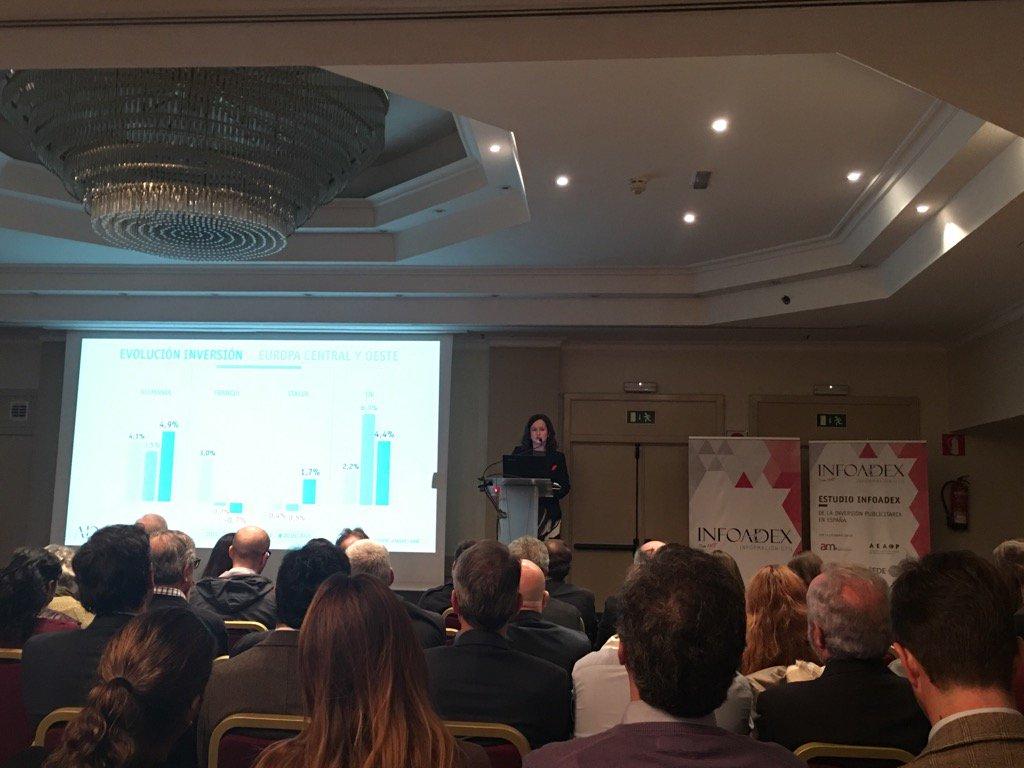 Infoadex: la inversión publicitaria creció un 2,8% en 2016