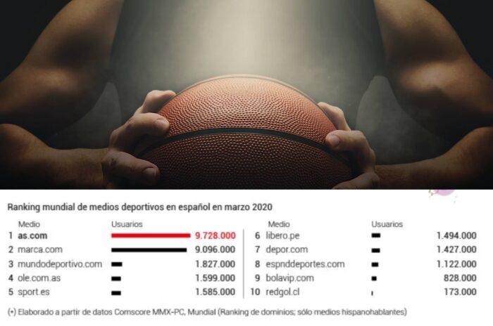 Diarios deportivos españoles